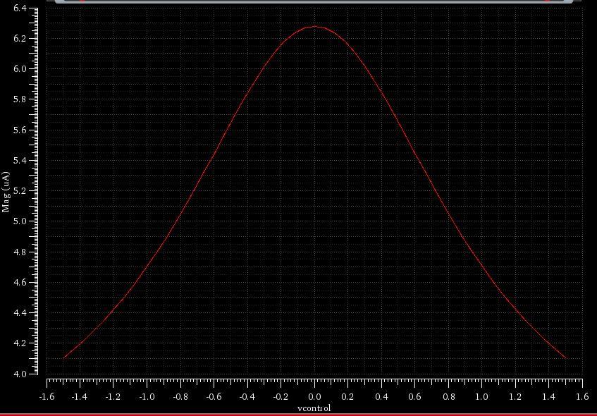 C-V_Curve.JPG