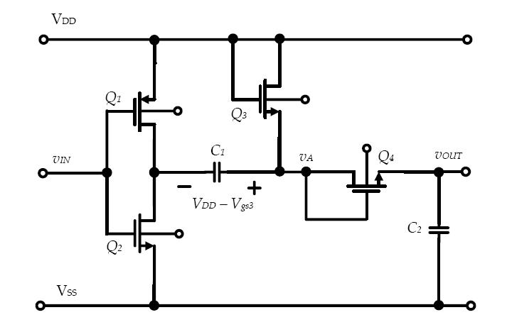 A Bidirectional LLC Resonant Converter With Automatic Forward and Backward Mode Transition