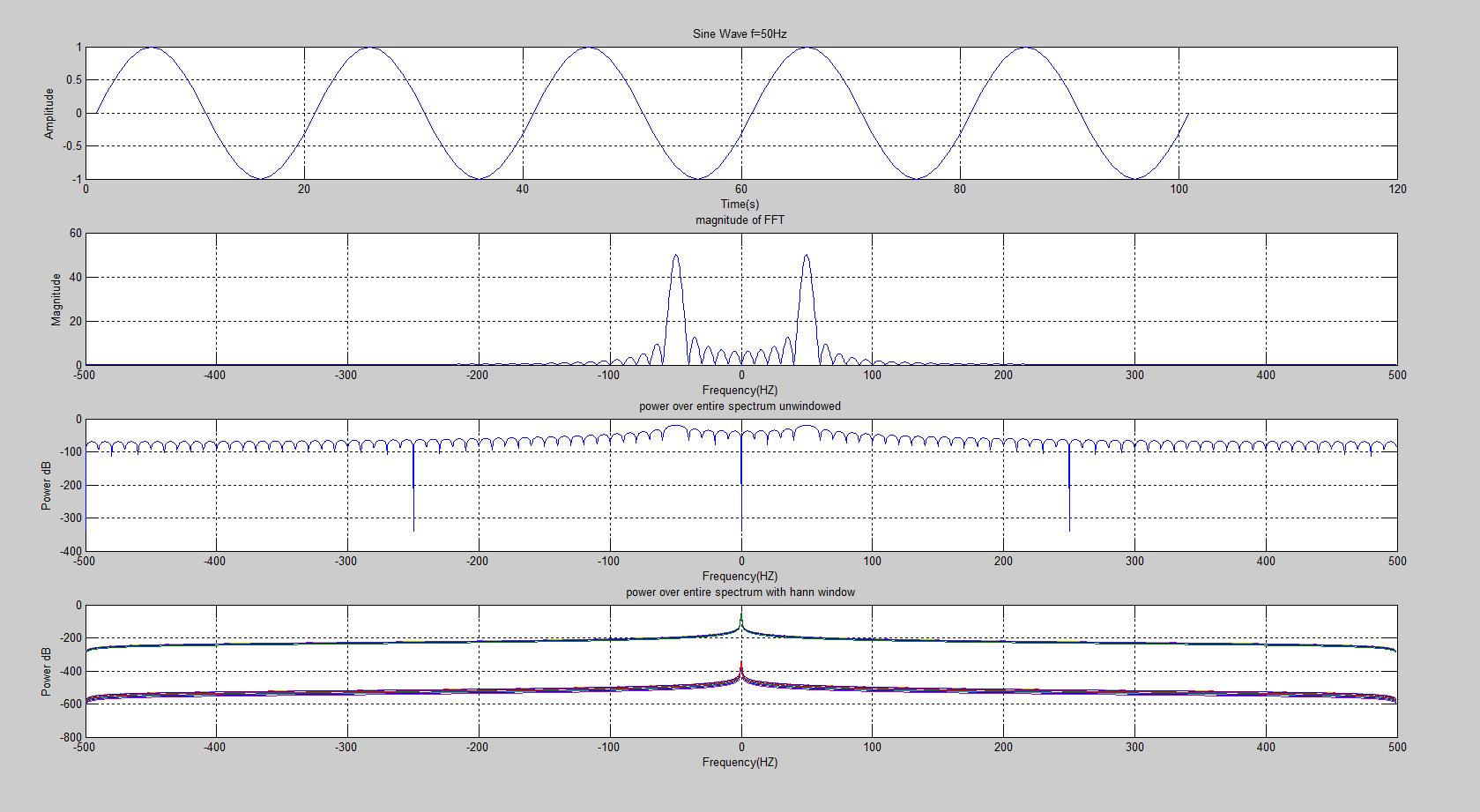 matlaboutput_ideal_sinusoid_fft.PNG