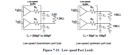 usb_lowspeed.png